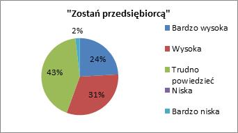 wyniki-ewaluacji-6